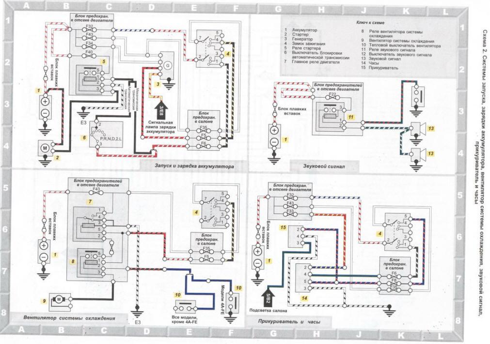 Схема 2. Системы запуска