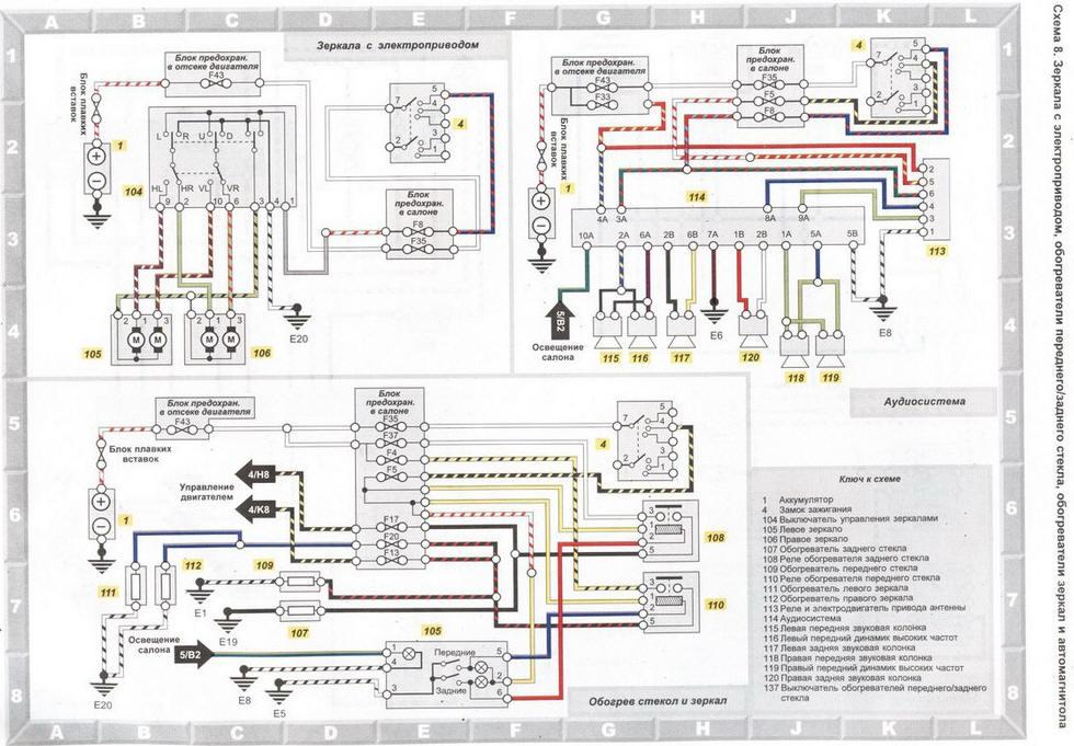 Схема 8.