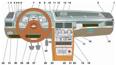 дэу матиз панель управления инструкция