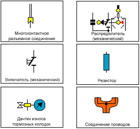 Обозначения на электрических